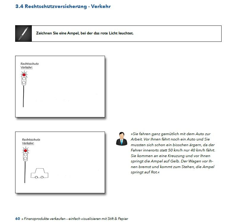 Pencil Selling Visualisierungen Finanzprodukte Verkaufen Rechtschutz 2