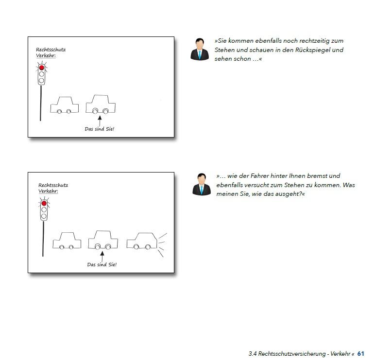 Pencil Selling Visualisierungen Finanzprodukte Verkaufen Rechtschutz 3