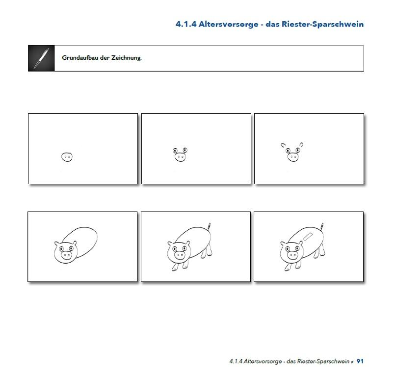 Pencil Selling Visualisierungen Finanzprodukte Verkaufen Riester 1