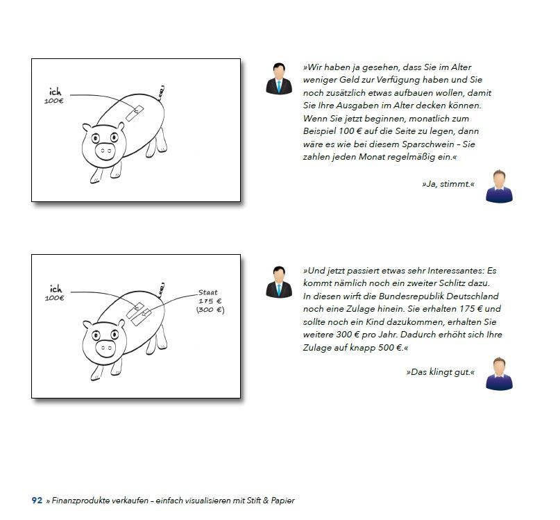 Pencil Selling Visualisierungen Finanzprodukte Verkaufen Riester 2